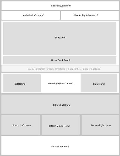 Home Page Wireframe